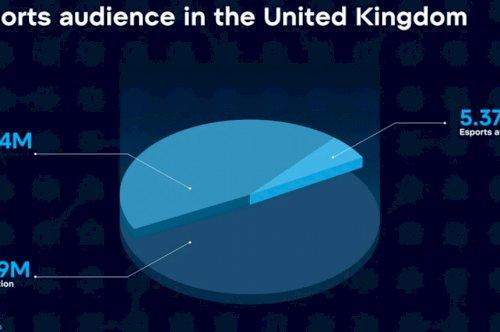 WePlay Esports anuncia presença no Reino Unido